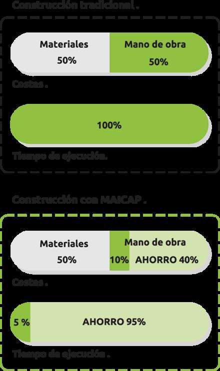 sistema_graficos